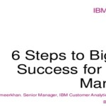 12 – 6 Steps to Big Data Success for Digital Marketers [Video+PPT+Transcript]